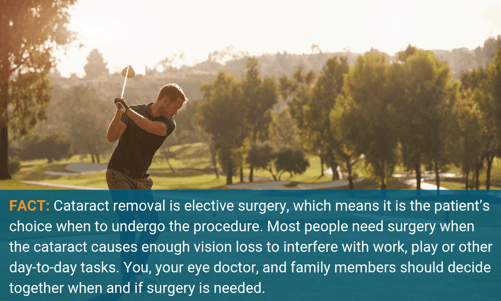 Cataract removal is an elective surgery.