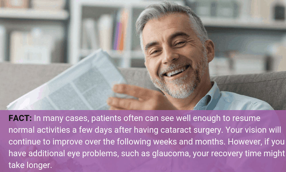 Recovery from cataract surgery to the point of resuming normal activities is usually accomplished in a few days.